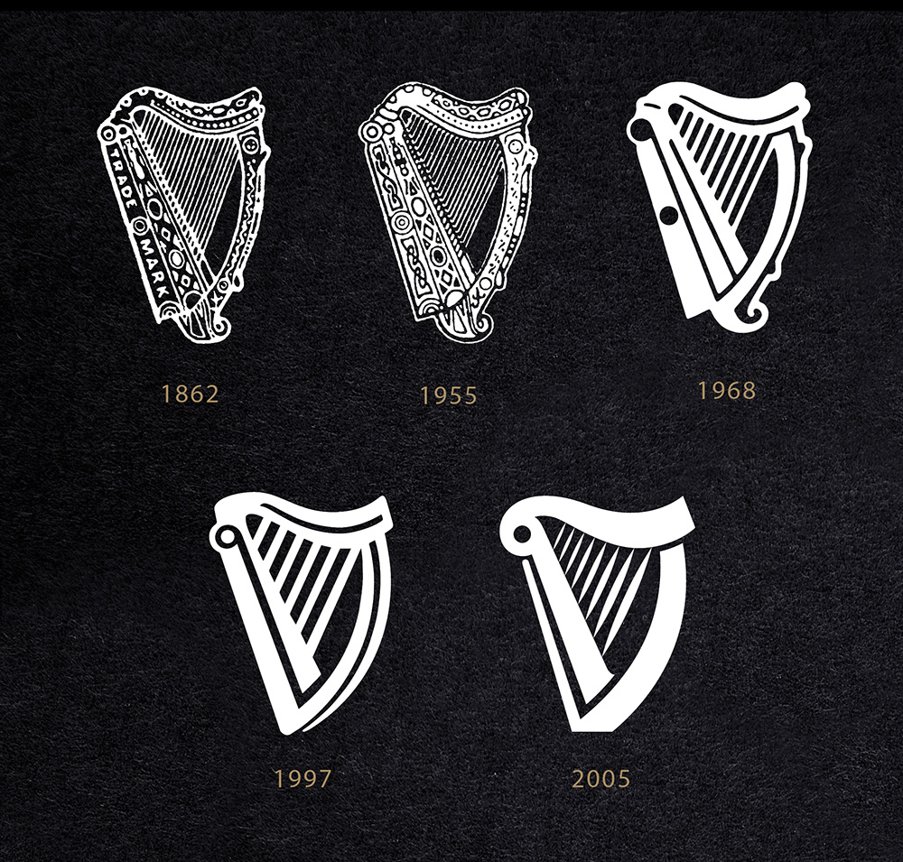 guinness_harp_evolution